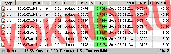 Бесплатные сигналы форекс в реальном времени по смс и email за 1 августа 2016 от Vokino.Ru