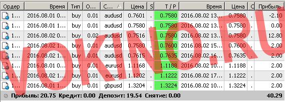 Бесплатные сигналы форекс в реальном времени по смс и email за 2 августа 2016 от Vokino.Ru