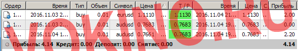 Торговые системы сигналы форекс по смс и email за 4 ноября 2016 от Vokino.Ru