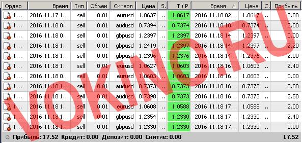 Торговые системы сигналы форекс по смс и email за 18 ноября 2016 от Vokino.Ru