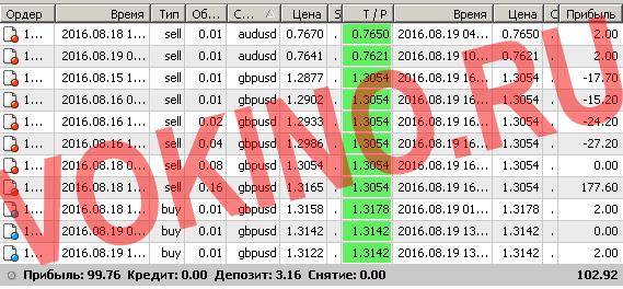 Сигналы рынка форекс по смс и email за 19 августа 2016 от Vokino.Ru
