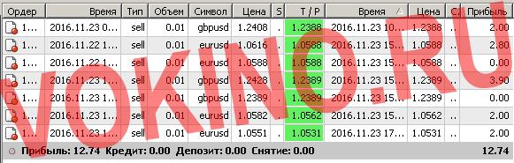 Бесплатные сигналы форекс в реальном времени по смс и email за 23 ноября 2016 от Vokino.Ru