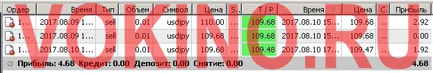 Сигналы рынка форекс по смс и email за 10 августа 2017 от Vokino.Ru