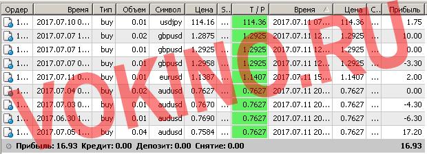 Бесплатные сигналы форекс в реальном времени по смс и email за 11 июля 2017 от Vokino.Ru