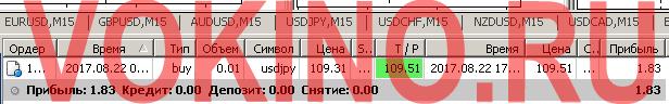 Торговые системы сигналы форекс по смс и email за 22 августа 2017 от Vokino.Ru