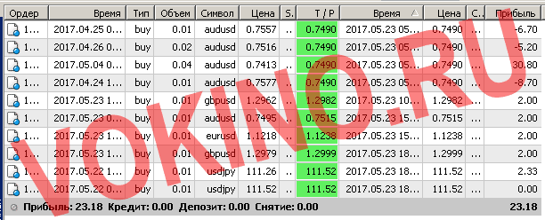 Торговые системы сигналы форекс по смс и email за 23 мая 2017 от Vokino.Ru