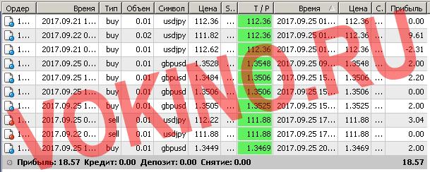 Сигналы форекс по смс и email за 25 сентября 2017 от Vokino.Ru трейдеров