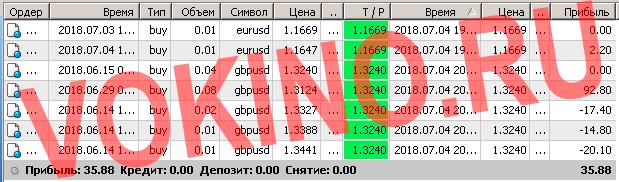 Платные сигналы для форекс за 4 июля 2018 по аське смс телеграм и email от Vokino.Ru