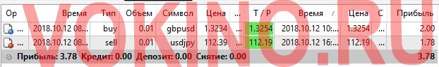 Статистика за 12 октября 2018 точки входа в рынок форекс по icq смс telegram и на емейл от Vokino.Ru
