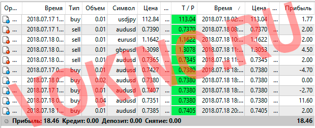 Платные сигналы для форекс за 18 июля 2018 по аське смс телеграм и email от Vokino.Ru