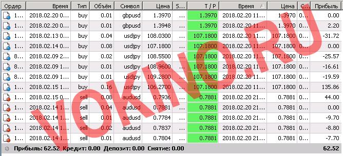 Статистика за 20 февраля 2018 по forex онлайн прогнозам по смс telegram и на емейл от Vokino.Ru