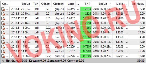 Платные сигналы для форекс за 20 ноября 2018 по аське смс телеграм и email от Vokino.Ru