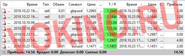 Платные сигналы для форекс за 23 октября 2018 по аське смс телеграм и email от Vokino.Ru