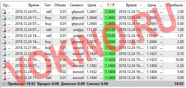 Статистика за 24 декабря 2018 курс доллара на форекс по icq смс telegram и на емейл от Vokino.Ru