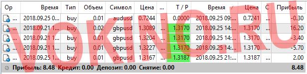 Платные сигналы для форекс за 25 сентября 2018 по аське смс телеграм и email от Vokino.Ru