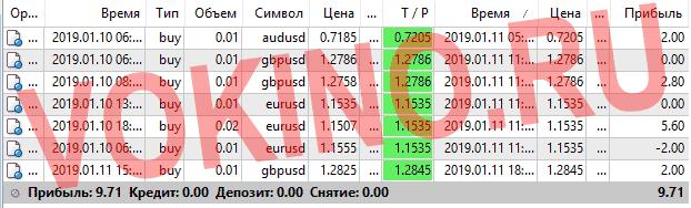Платные сигналы курс валют на форекс за 11 января 2019 по аське смс телеграм и email от Vokino.Ru